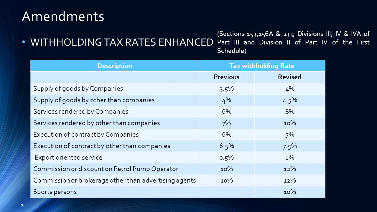 9 WITHHOLDING TAX RATES ENHANCED Amendments DescriptionTax withholding Rate PreviousRevised Supply of goods by Companies3.5%4% Supply of goods by other than companies4%4.5% Services rendered by Companies6%8% Services rendered by other than companies7%10% Execution of contract by Companies6%7% Execution of contract by other than companies6.5%7.5% Export oriented service0.5%1% Commission or discount on Petrol Pump Operator10%12% Commission or brokerage other than advertising agents10%12% Sports persons10% (Sections 153,156A & 233; Divisions III, IV & IVA of Part III and Division II of Part IV of the First Schedule)
