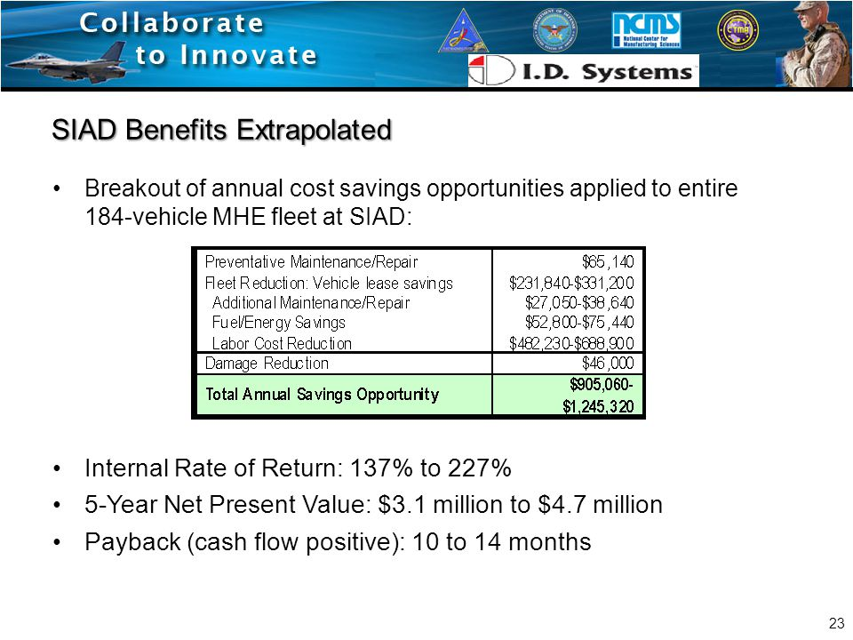 Breakout of annual cost savings opportunities applied to entire 184-vehicle MHE fleet at SIAD: Internal Rate of Return: 137% to 227% 5-Year Net Present Value: $3.1 million to $4.7 million Payback (cash flow positive): 10 to 14 months SIAD Benefits Extrapolated 23