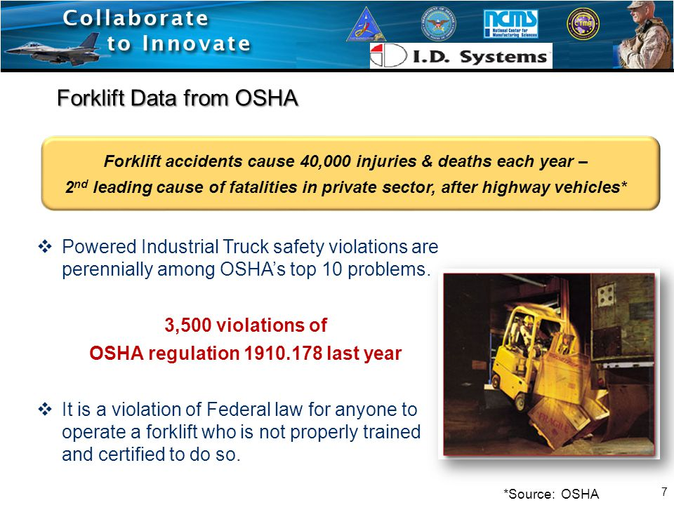 Forklift Data from OSHA  Powered Industrial Truck safety violations are perennially among OSHA's top 10 problems.