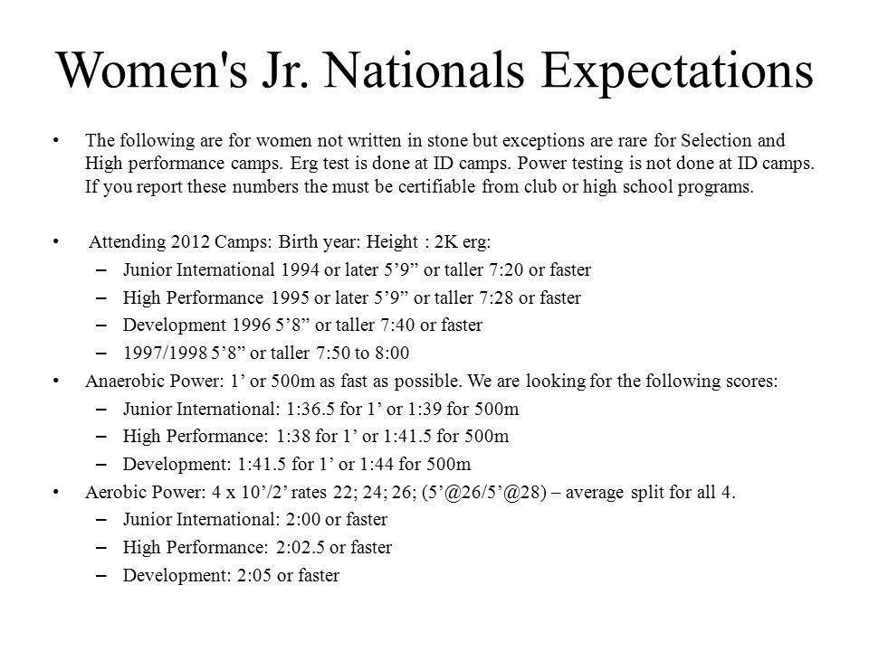 Women s Jr.