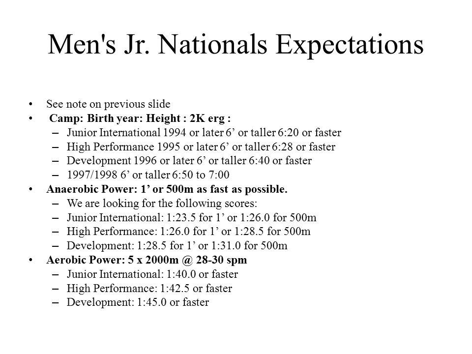 Men s Jr.