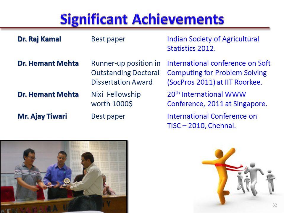 Dr. Raj Kamal Best paperIndian Society of Agricultural Statistics 2012.