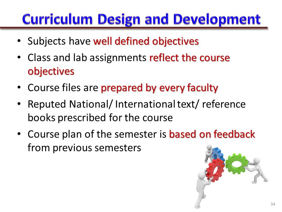 well defined objectives Subjects have well defined objectives reflect the course objectives Class and lab assignments reflect the course objectives prepared by every faculty Course files are prepared by every faculty Reputed National/ International text/ reference books prescribed for the course based on feedback Course plan of the semester is based on feedback from previous semesters 34