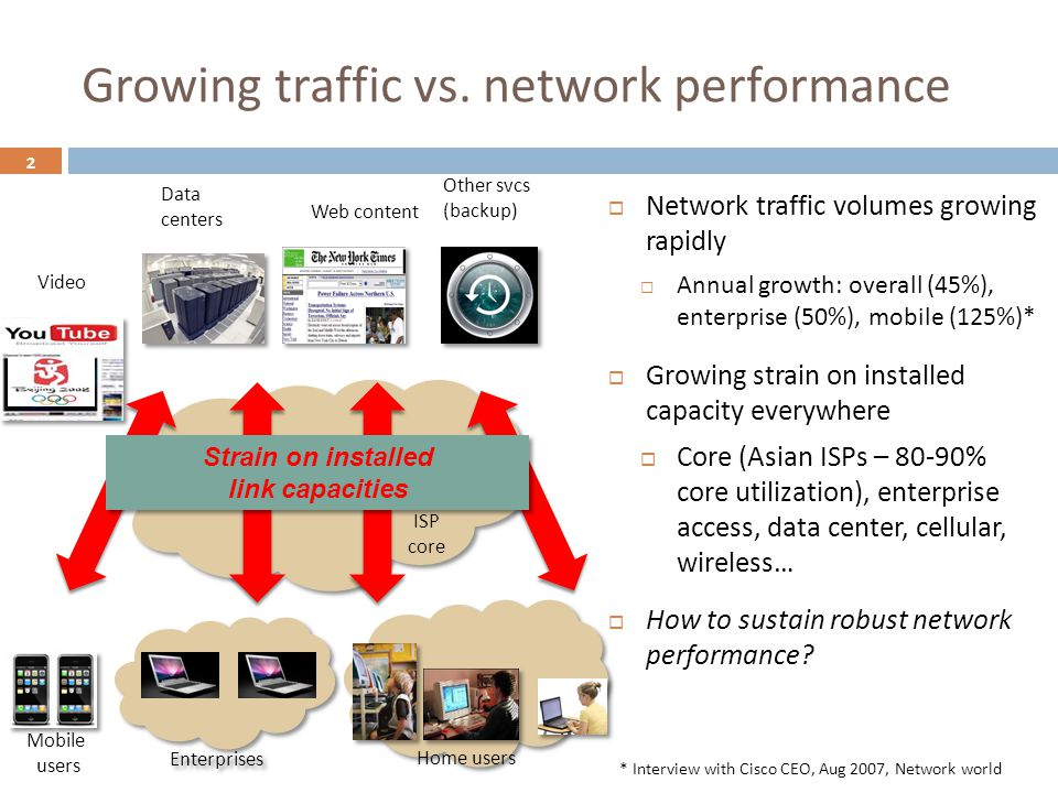 Growing traffic vs. network performance 2  Network traffic volumes growing rapidly  Annual growth: overall (45%), enterprise (50%), mobile (125%)* 