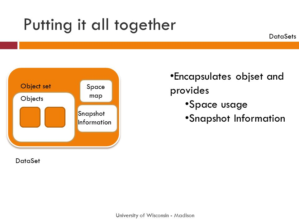 Putting it all together University of Wisconsin - Madison Objects Object set Snapshot Information DataSet Encapsulates objset and provides Space usage Snapshot Information Space map DataSets
