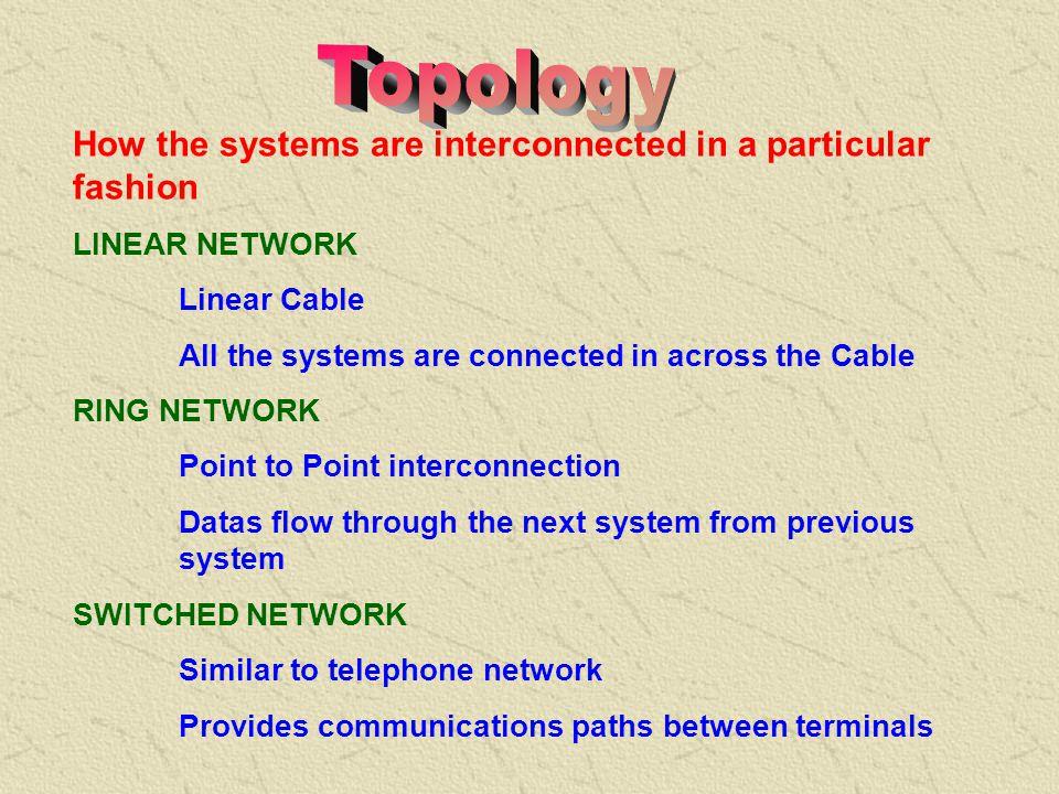 Command/Response :Centralized Control Method Token Passing : Decentralized Control Method (Free token) CSMA/CA : Random Access Method