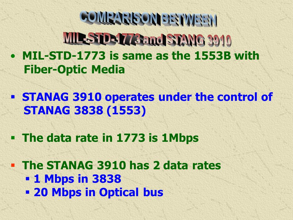 Data Rate Message Length Max No. of Stations Transmission Technique Access Protocol 1 Mbps (LS), 20Mbps (HS) Word Length 16 Bits 32 Word(LS), 4096 Wor
