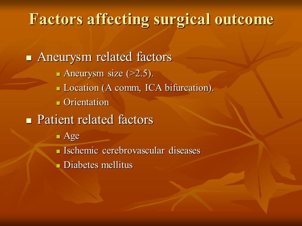 Factors affecting surgical outcome Aneurysm related factors Aneurysm related factors Aneurysm size (>2.5). Aneurysm size (>2.5). Location (A comm, ICA