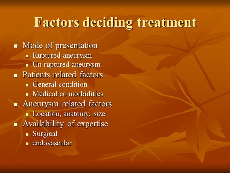 Factors deciding treatment Mode of presentation Mode of presentation Ruptured aneurysm Ruptured aneurysm Un ruptured aneurysm Un ruptured aneurysm Pat