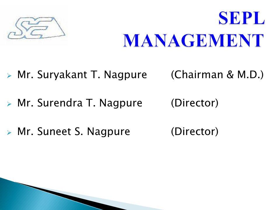  Mr. Suryakant T. Nagpure(Chairman & M.D.)  Mr. Surendra T. Nagpure(Director)  Mr. Suneet S. Nagpure (Director)