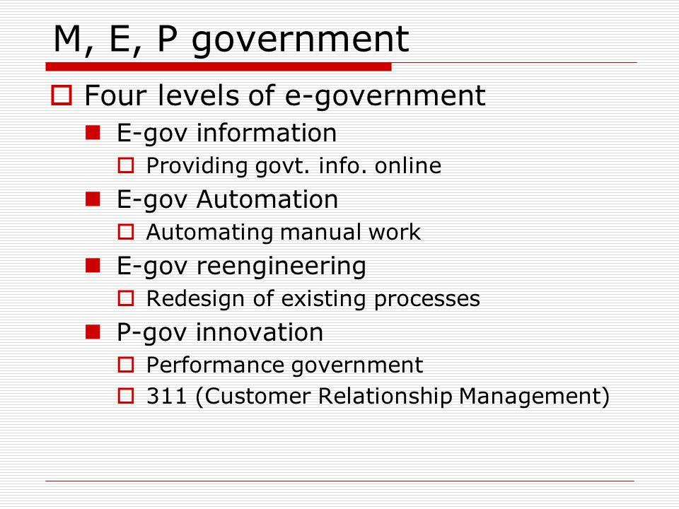 M, E, P government  Four levels of e-government E-gov information  Providing govt. info. online E-gov Automation  Automating manual work E-gov reen