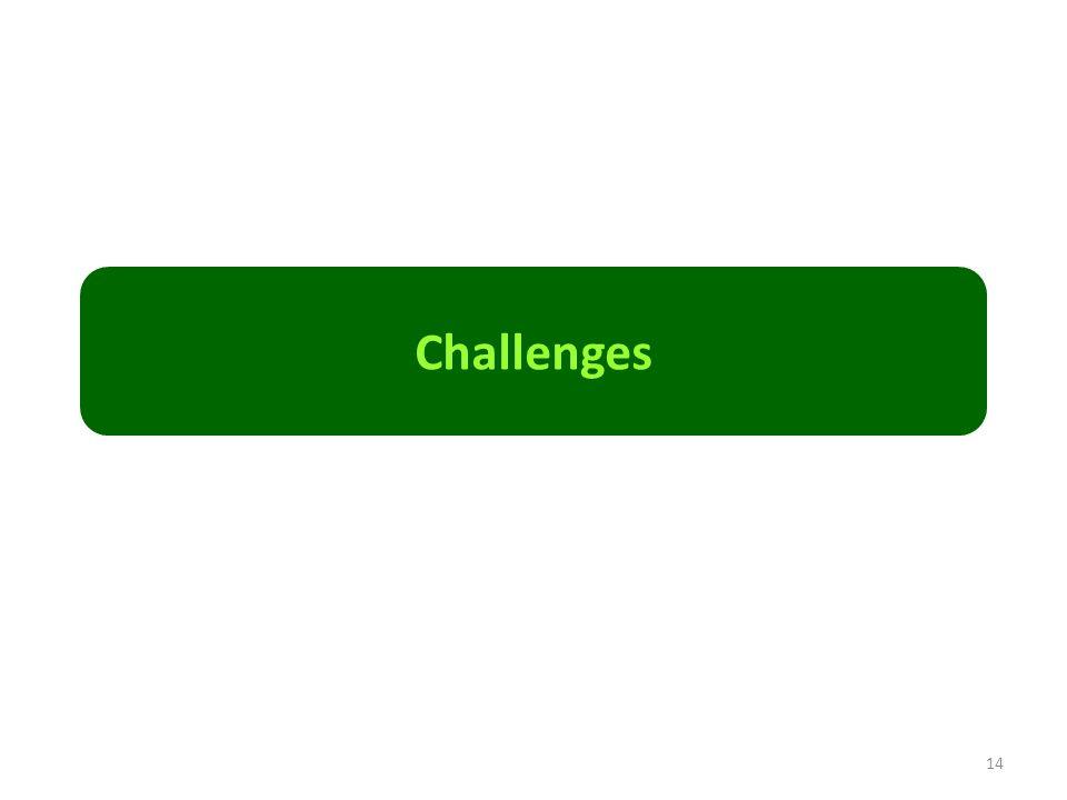 Challenges 14