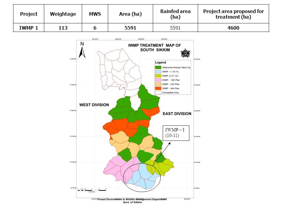 IWMP – I (10-11) ProjectWeightageMWSArea (ha) Rainfed area (ha) Project area proposed for treatment (ha) IWMP 111365591 4600