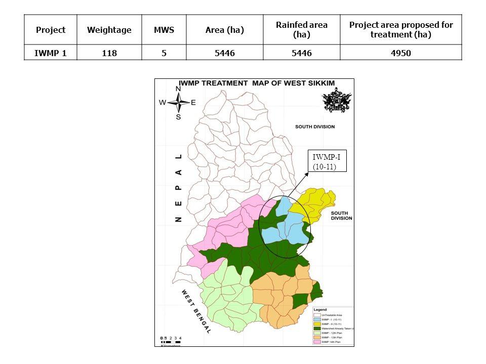 IWMP-I (10-11) ProjectWeightageMWSArea (ha) Rainfed area (ha) Project area proposed for treatment (ha) IWMP 111855446 4950