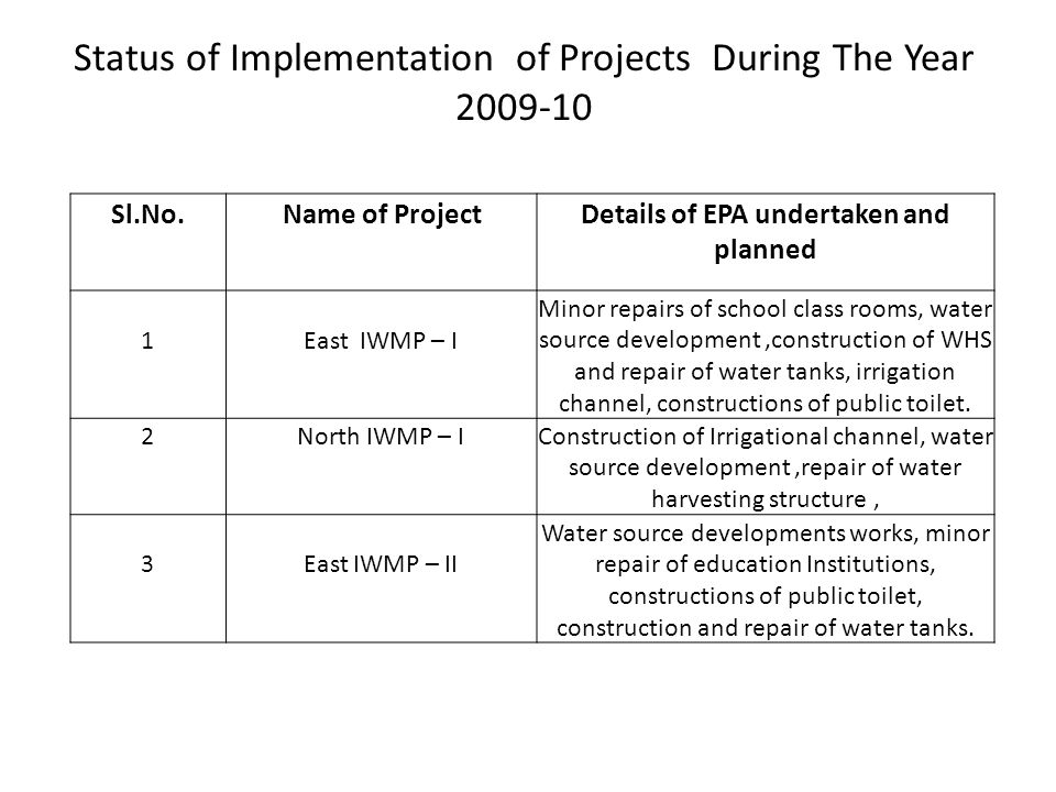 Status of Implementation of Projects During The Year 2009-10 Sl.No.Name of ProjectDetails of EPA undertaken and planned 1 East IWMP – I Minor repairs of school class rooms, water source development,construction of WHS and repair of water tanks, irrigation channel, constructions of public toilet.