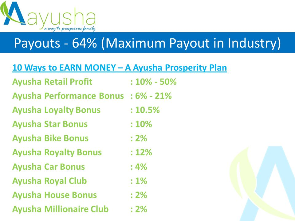 10 Ways to EARN MONEY – A Ayusha Prosperity Plan Ayusha Retail Profit: 10% - 50% Ayusha Performance Bonus : 6% - 21% Ayusha Loyalty Bonus: 10.5% Ayusha Star Bonus: 10% Ayusha Bike Bonus: 2% Ayusha Royalty Bonus: 12% Ayusha Car Bonus: 4% Ayusha Royal Club: 1% Ayusha House Bonus: 2% Ayusha Millionaire Club: 2% Payouts - 64% (Maximum Payout in Industry)