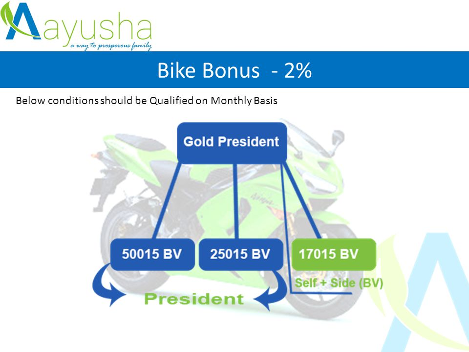 Bike Bonus - 2% Below conditions should be Qualified on Monthly Basis