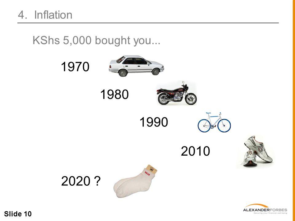 Slide 10 KShs 5,000 bought you... 1970 1980 1990 2010 2020 ? 4. Inflation