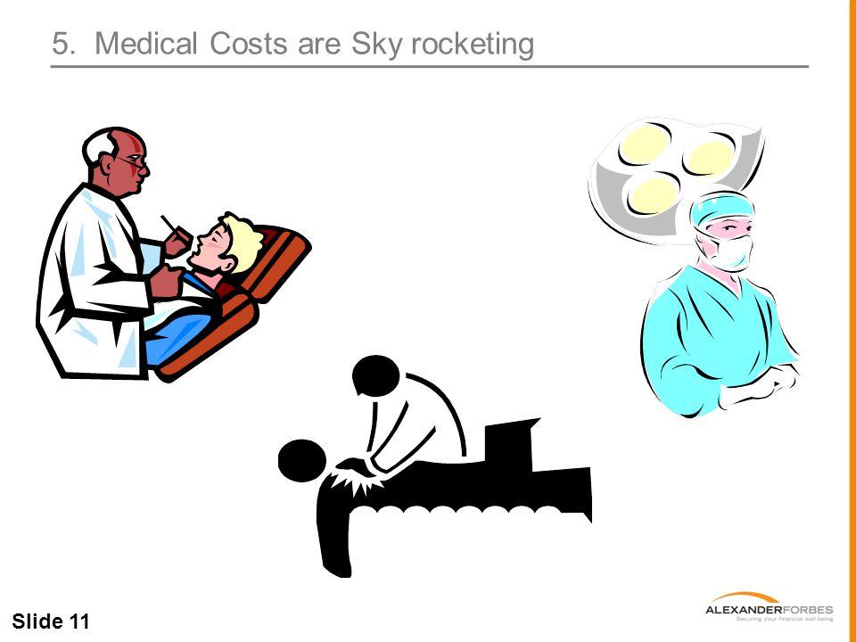 Slide 11 5. Medical Costs are Sky rocketing