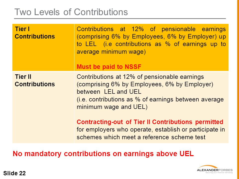 Slide 22 Tier I Contributions Contributions at 12% of pensionable earnings (comprising 6% by Employees, 6% by Employer) up to LEL (i.e contributions as % of earnings up to average minimum wage) Must be paid to NSSF Tier II Contributions Contributions at 12% of pensionable earnings (comprising 6% by Employees, 6% by Employer) between LEL and UEL (i.e.