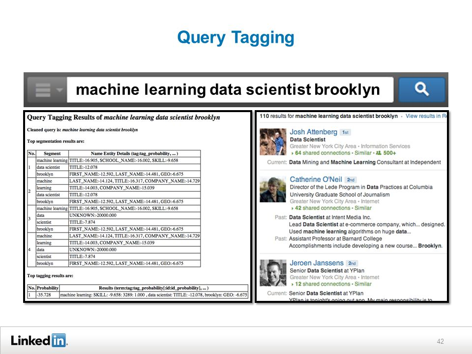 Query Tagging 42 machine learning data scientist brooklyn