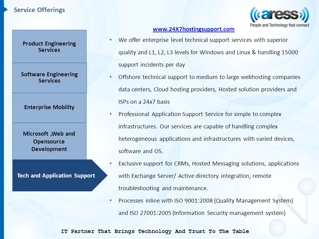 Service Offerings www.24X7hostingsupport.com We offer enterprise level technical support services with superior quality and L1, L2, L3 levels for Windows and Linux & handling 15000 support incidents per day Offshore technical support to medium to large webhosting companies data centers, Cloud hosting providers, Hosted solution providers and ISPs on a 24x7 basis Professional Application Support Service for simple to complex infrastructures.