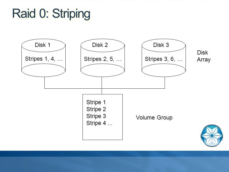 Raid 0: Striping Stripe 1 Stripe 2 Stripe 3 Stripe 4...