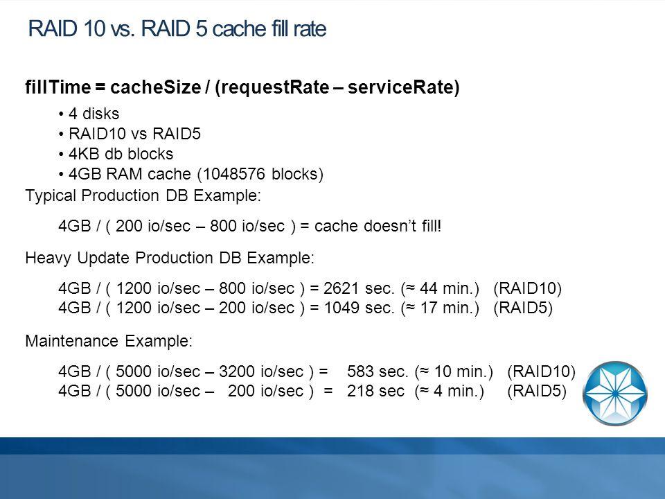 RAID 10 vs.
