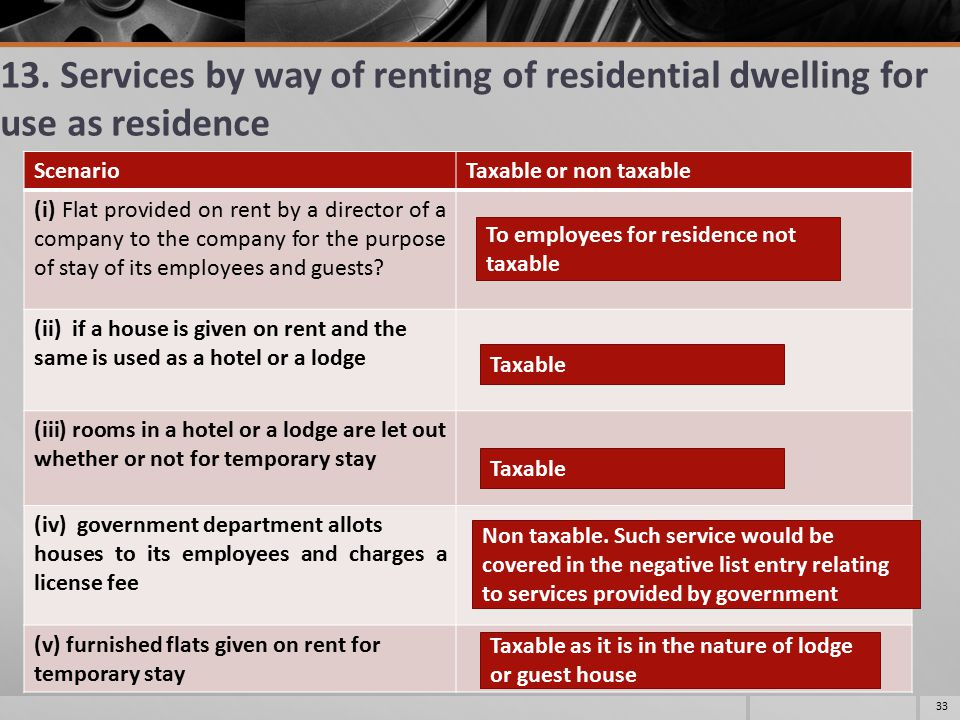 13. Services by way of renting of residential dwelling for use as residence ScenarioTaxable or non taxable (i) Flat provided on rent by a director of