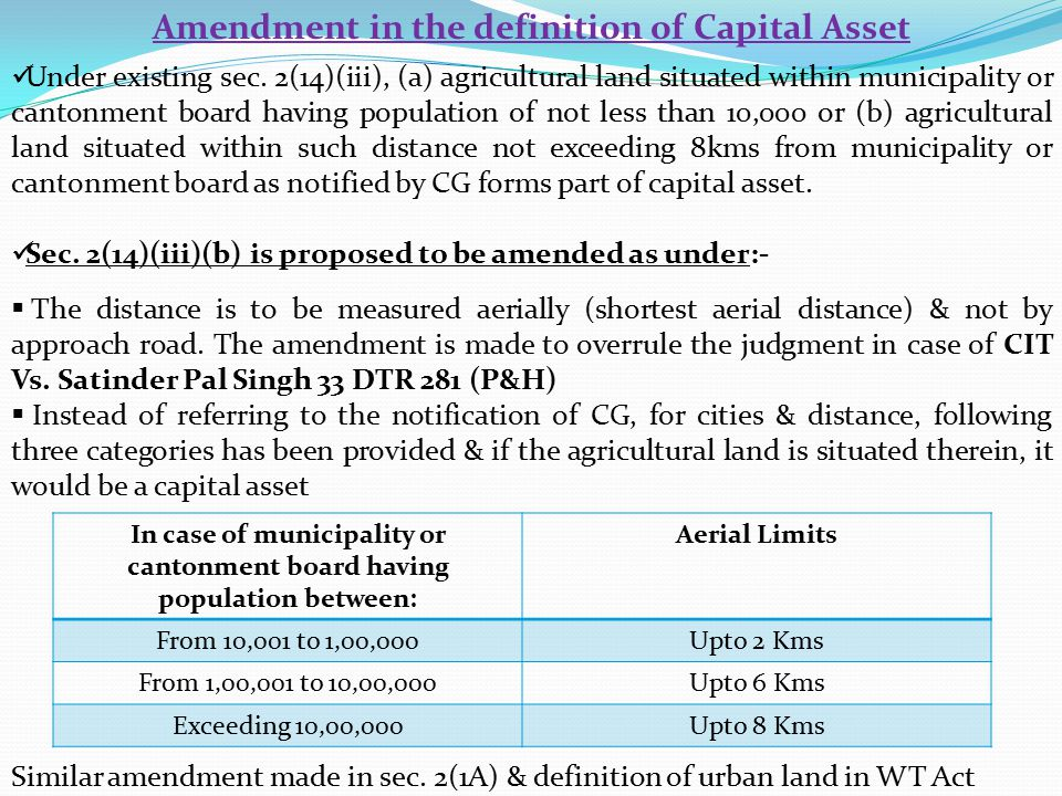 Amendment in the definition of Capital Asset Under existing sec.