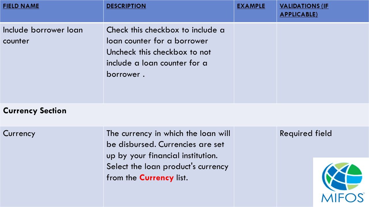 10 FIELD NAMEDESCRIPTIONEXAMPLEVALIDATIONS (IF APPLICABLE) Include borrower loan counter Check this checkbox to include a loan counter for a borrower Uncheck this checkbox to not include a loan counter for a borrower.
