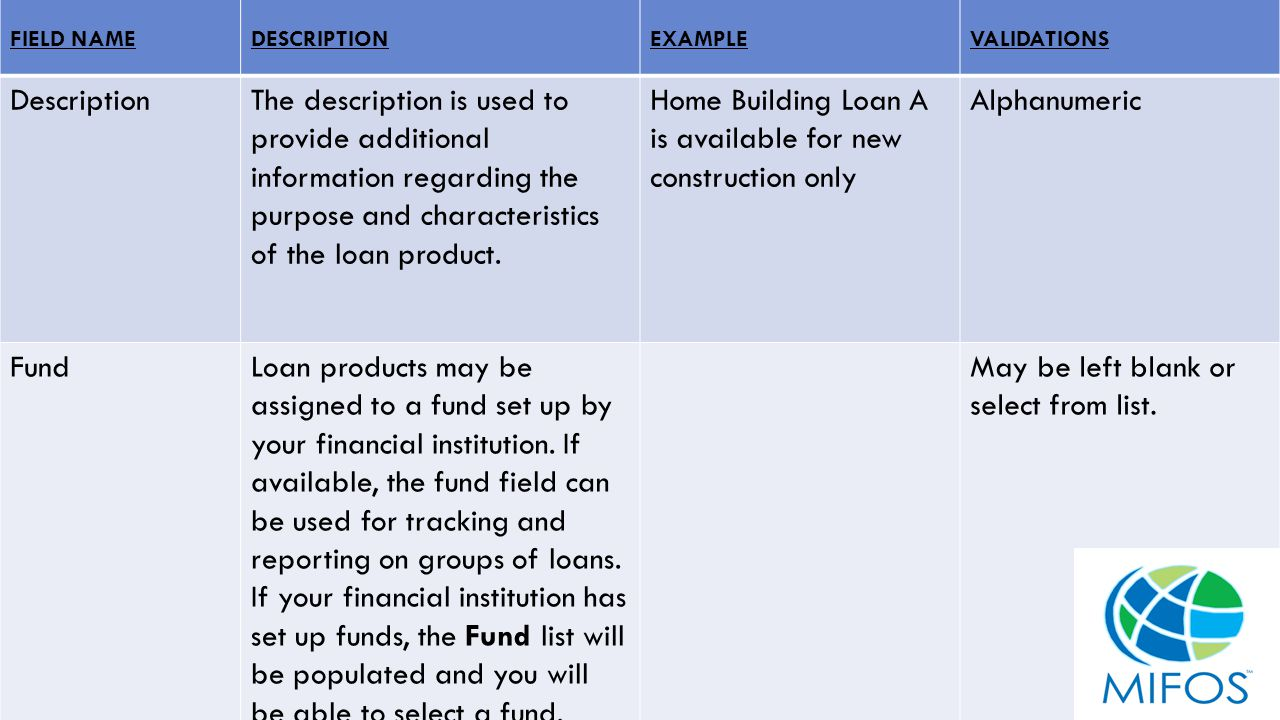 8 FIELD NAMEDESCRIPTIONEXAMPLEVALIDATIONS DescriptionThe description is used to provide additional information regarding the purpose and characteristics of the loan product.