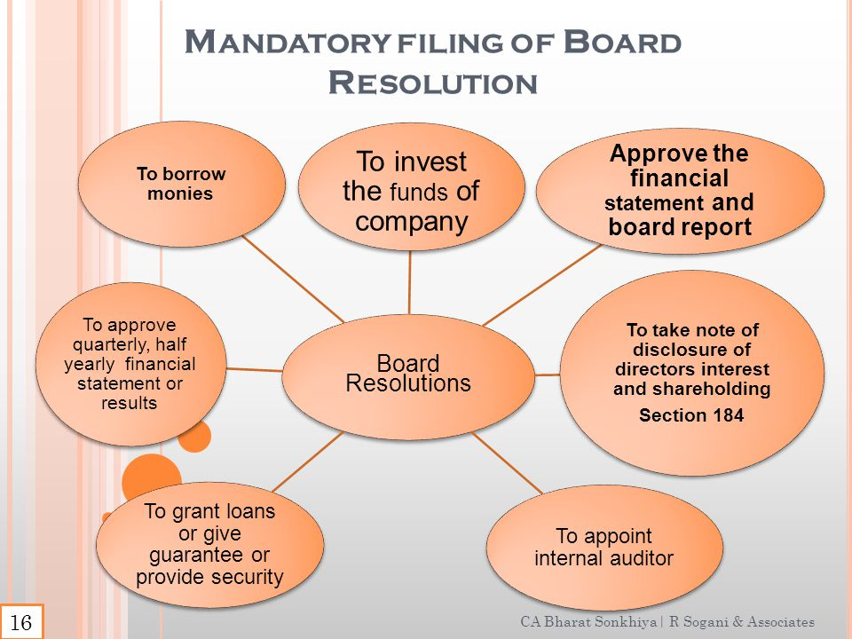 M ANDATORY FILING OF B OARD R ESOLUTION CA Bharat Sonkhiya| R Sogani & Associates Board Resolutions To invest the funds of company Approve the financial statement and board report To take note of disclosure of directors interest and shareholding Section 184 To appoint internal auditor To grant loans or give guarantee or provide security To approve quarterly, half yearly financial statement or results To borrow monies 16
