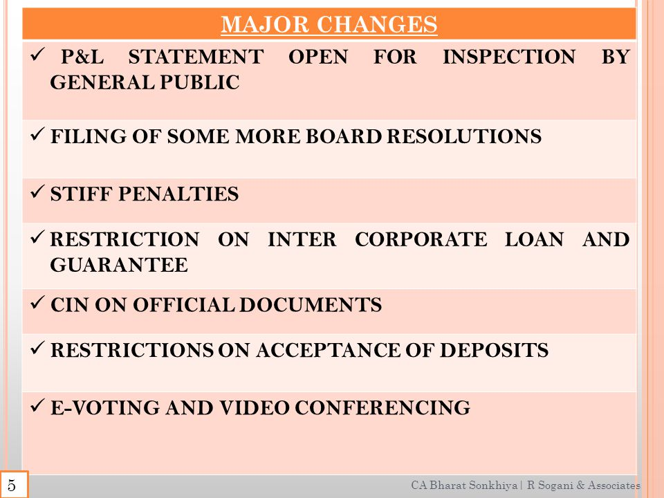 MAJOR CHANGES P&L STATEMENT OPEN FOR INSPECTION BY GENERAL PUBLIC FILING OF SOME MORE BOARD RESOLUTIONS STIFF PENALTIES RESTRICTION ON INTER CORPORATE LOAN AND GUARANTEE CIN ON OFFICIAL DOCUMENTS RESTRICTIONS ON ACCEPTANCE OF DEPOSITS E-VOTING AND VIDEO CONFERENCING CA Bharat Sonkhiya| R Sogani & Associates 5