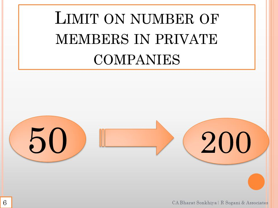 L IMIT ON NUMBER OF MEMBERS IN PRIVATE COMPANIES CA Bharat Sonkhiya| R Sogani & Associates 50 200 6