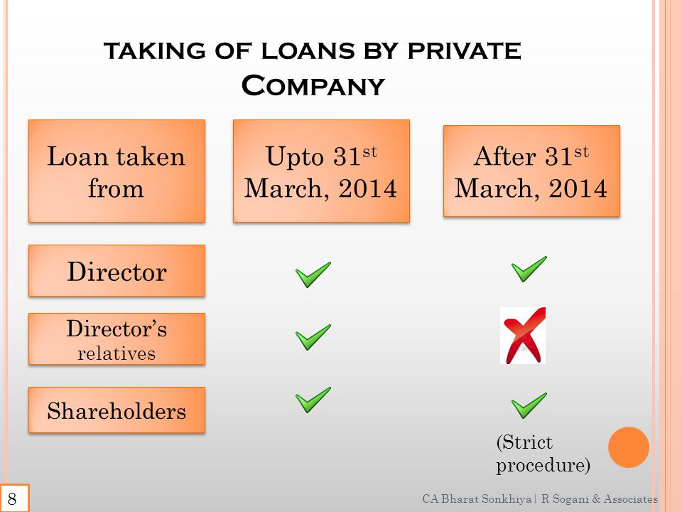 TAKING OF LOANS BY PRIVATE C OMPANY CA Bharat Sonkhiya| R Sogani & Associates Loan taken from Upto 31 st March, 2014 After 31 st March, 2014 Director Director's relatives Shareholders (Strict procedure) 8