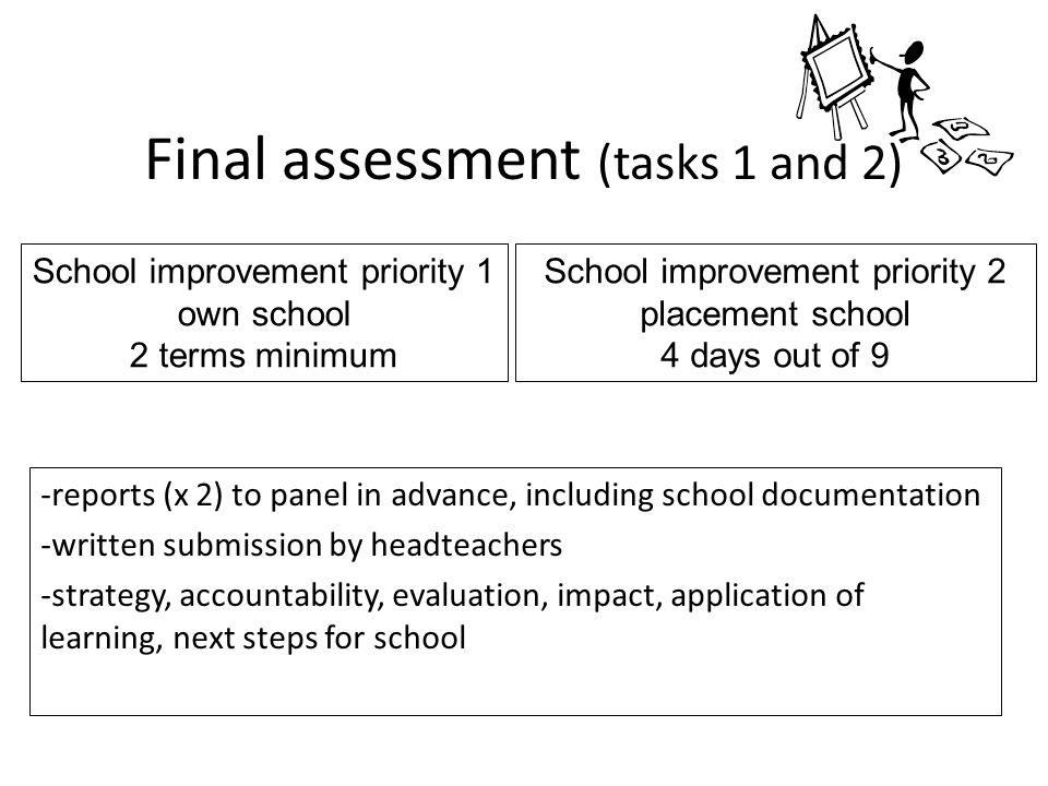 Final assessment (tasks 1 and 2) -reports (x 2) to panel in advance, including school documentation -written submission by headteachers -strategy, accountability, evaluation, impact, application of learning, next steps for school School improvement priority 1 own school 2 terms minimum School improvement priority 2 placement school 4 days out of 9
