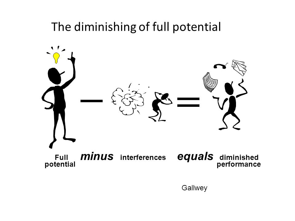 The diminishing of full potential Full minus interferences equals diminished potential performance Gallwey