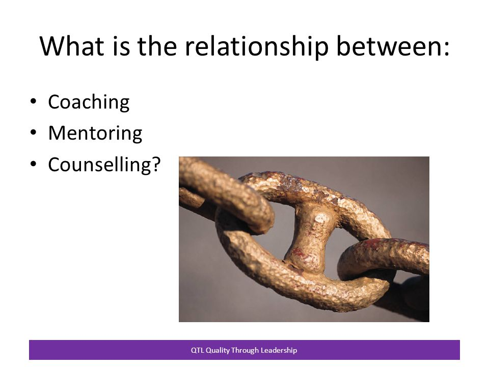 QTL Quality Through Leadership What is the relationship between: Coaching Mentoring Counselling?
