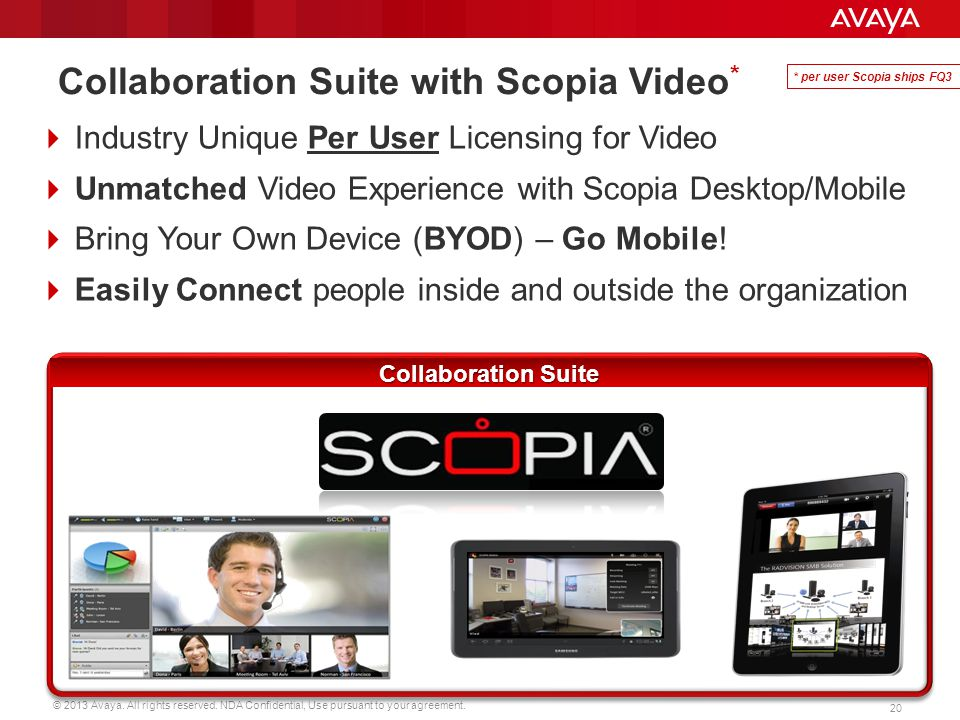 © 2013 Avaya. All rights reserved. NDA Confidential, Use pursuant to your agreement. 20 Collaboration Suite with Scopia Video * Collaboration Suite 