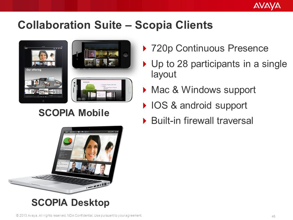 © 2013 Avaya. All rights reserved. NDA Confidential, Use pursuant to your agreement. 45 Collaboration Suite – Scopia Clients  720p Continuous Presenc