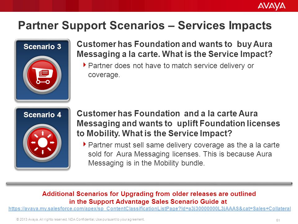 © 2013 Avaya. All rights reserved. NDA Confidential, Use pursuant to your agreement. 51 Partner Support Scenarios – Services Impacts Customer has Foun
