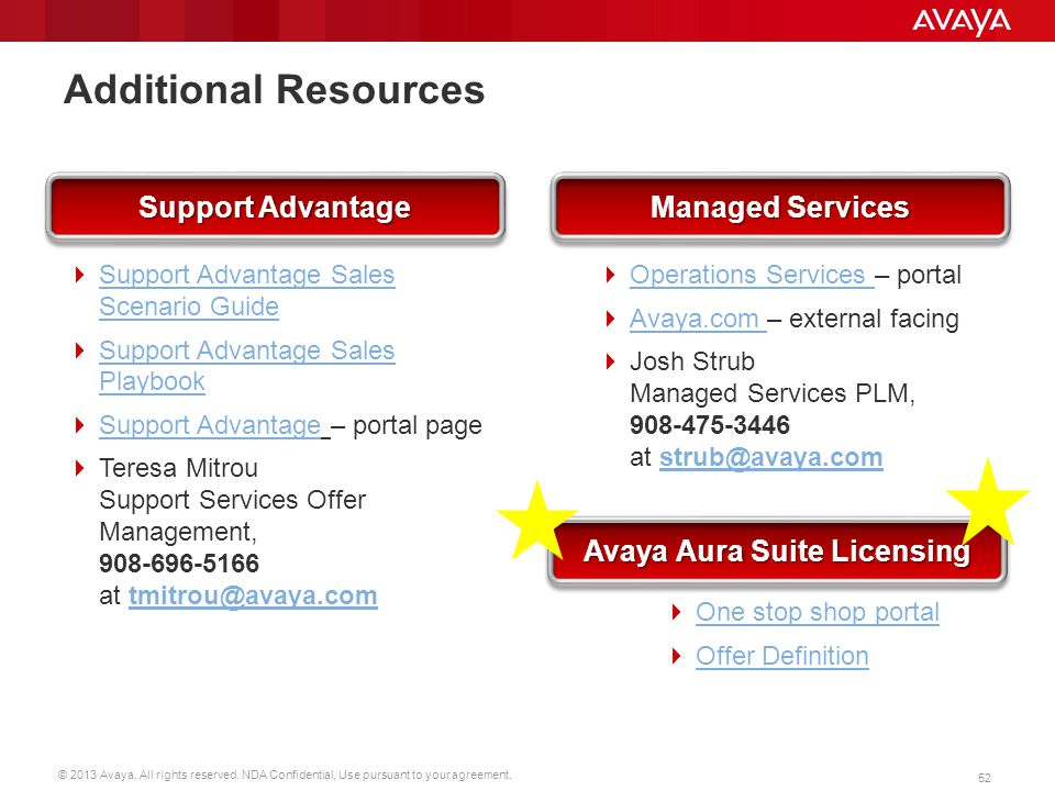 © 2013 Avaya. All rights reserved. NDA Confidential, Use pursuant to your agreement. 52 Additional Resources  Support Advantage Sales Scenario Guide