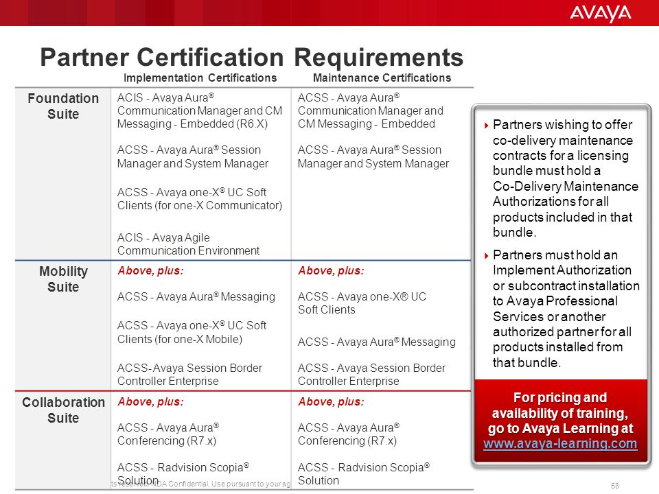 © 2013 Avaya. All rights reserved. NDA Confidential, Use pursuant to your agreement. 58 Partner Certification Requirements Implementation Certificatio