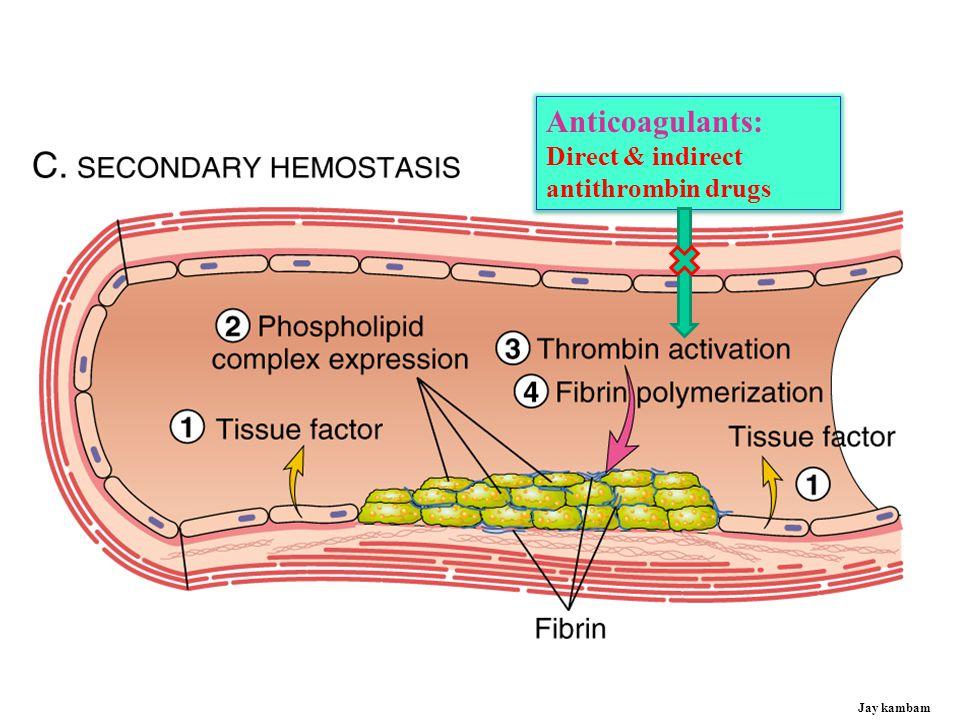 Anticoagulant and Antiplatelet Drugs Jay kambam