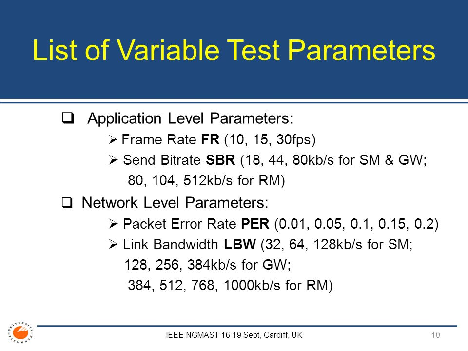 List of Variable Test Parameters  Application Level Parameters:  Frame Rate FR (10, 15, 30fps)  Send Bitrate SBR (18, 44, 80kb/s for SM & GW; 80, 104, 512kb/s for RM)  Network Level Parameters:  Packet Error Rate PER (0.01, 0.05, 0.1, 0.15, 0.2)  Link Bandwidth LBW (32, 64, 128kb/s for SM; 128, 256, 384kb/s for GW; 384, 512, 768, 1000kb/s for RM) IEEE NGMAST 16-19 Sept, Cardiff, UK 10