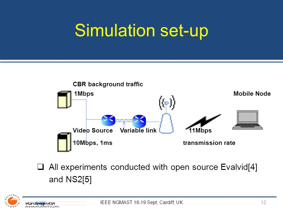 Simulation set-up CBR background traffic 1Mbps Mobile Node Video Source Variable link 11Mbps 10Mbps, 1ms transmission rate  All experiments conducted