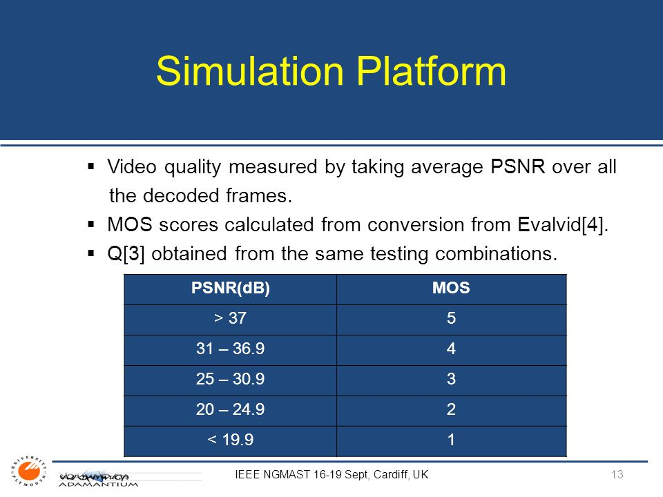 Simulation Platform  Video quality measured by taking average PSNR over all the decoded frames.  MOS scores calculated from conversion from Evalvid[