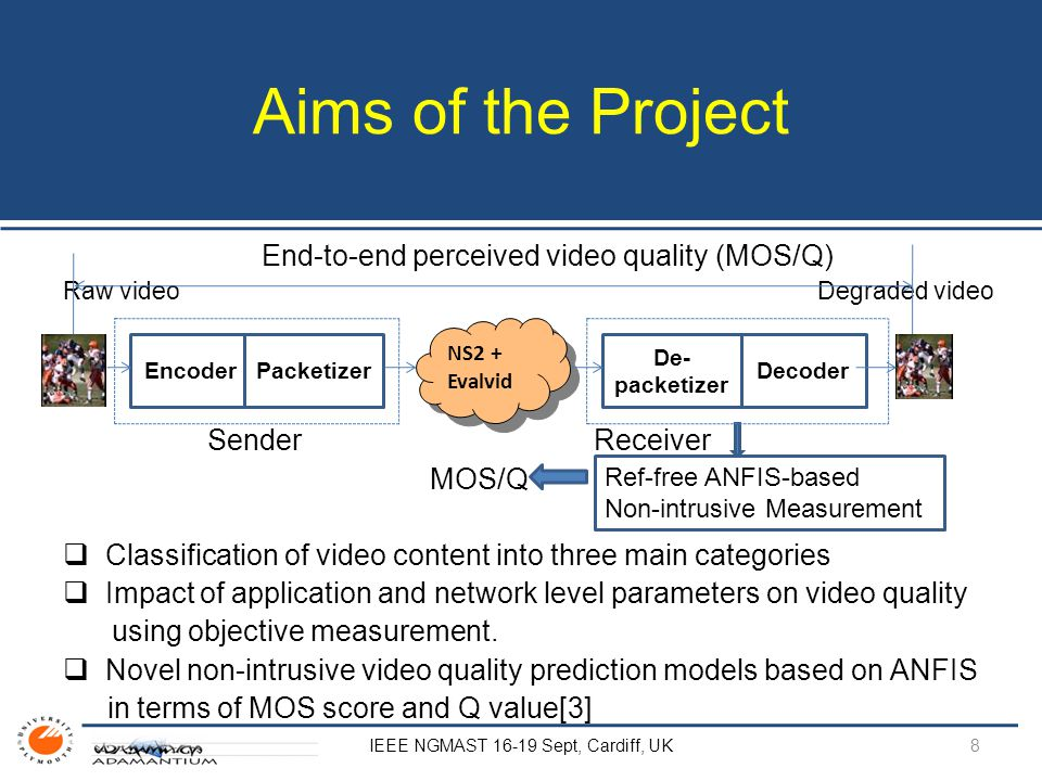 Aims of the Project End-to-end perceived video quality (MOS/Q) Raw video Degraded video Sender Receiver MOS/Q  Classification of video content into t