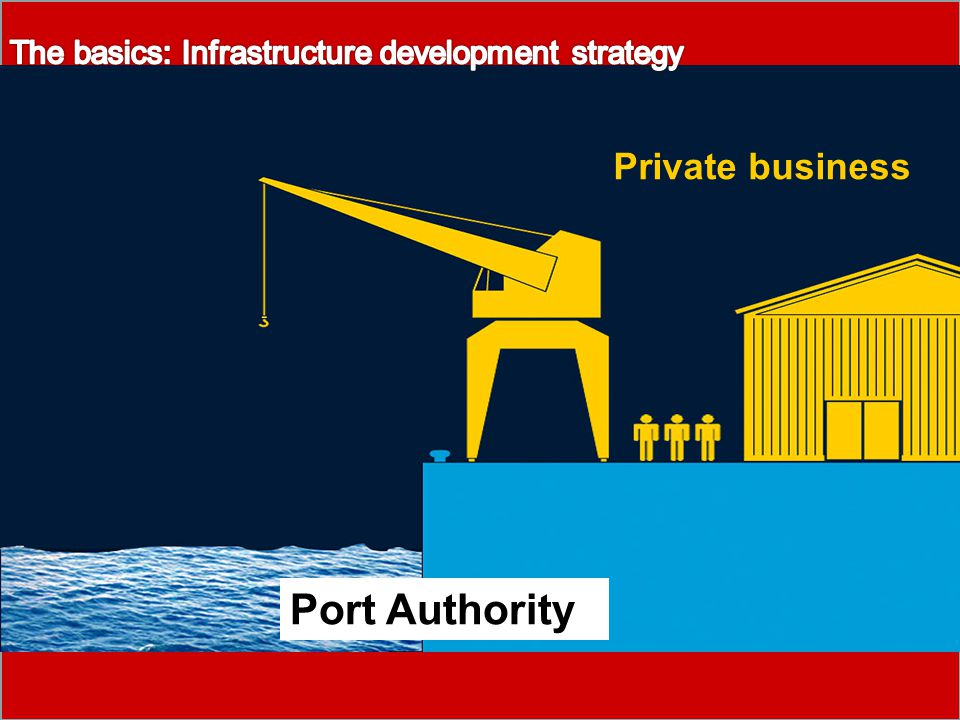 Private business Port Authority